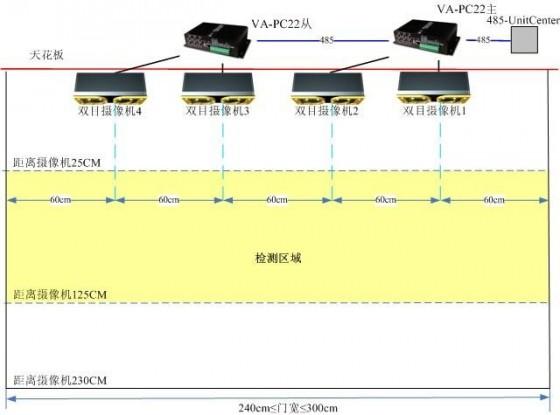 VA-PC22宽门240cm连接图