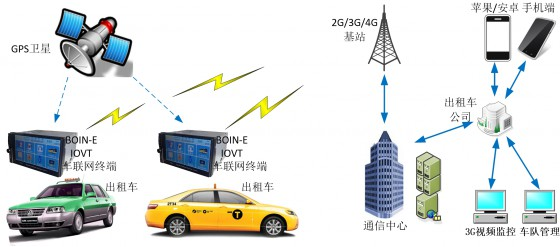 cn_taxi_solution
